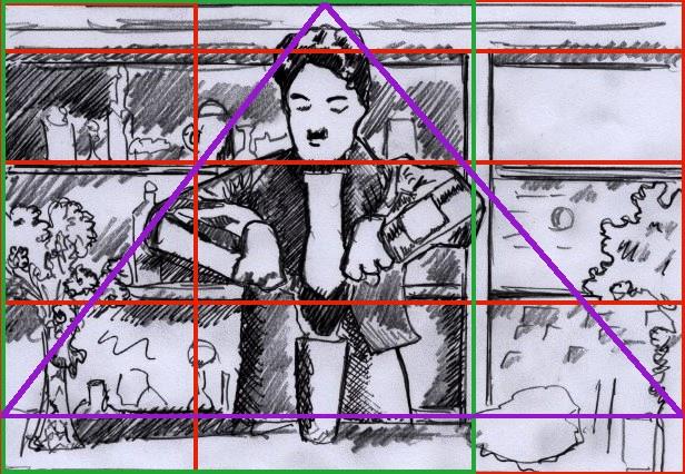 Structure sous-jacente de l'image composée par Chaplin